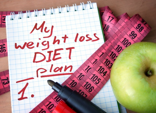 I can't lose weight! Is your Standard Operating Mode holding you back?
